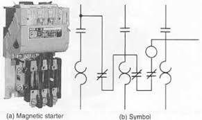 components  symbols  and circuitry of air conditioning wiring    ill    a  magnetic starter   furnas electric company   b   and its symbol