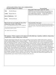 page kite runner kabul