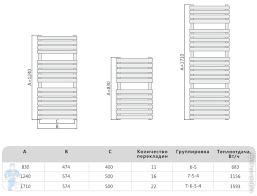 <b>Полотенцесушитель BENETTO Флоренция</b> П22 (ШВ:500х1706 ...