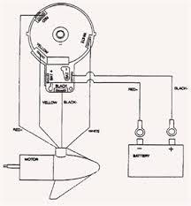 minn kota 12 volt wiring diagram questions answers fee9d8c gif