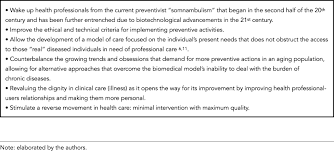 differentiating clinical care from disease prevention a figure 1 implications of the prevention cure distinction