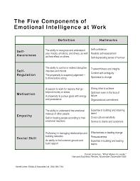 best ideas about emotional intelligence goleman 17 best ideas about emotional intelligence goleman emotional intelligence leadership emotional intelligence and leadership skills list