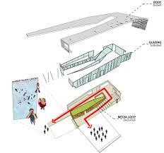 architectural circulation diagrams photo album   diagramsimages of drawing architecture diagrams diagrams