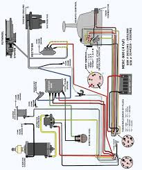 wiring diagram for boat ignition the wiring diagram yamaha outboard ignition wiring diagram nilza wiring diagram