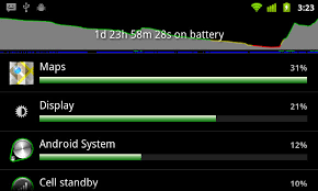Image result for battery usage