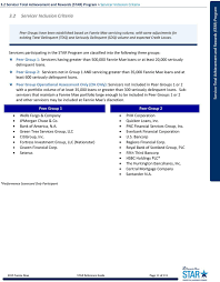 reference guide 2015 version fannie mae fannie mae star and expected credit losses