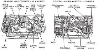 jeep engine diagram pdf jeep wiring diagrams