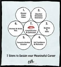soul centered career coaching eva authentic living soul centered career coaching