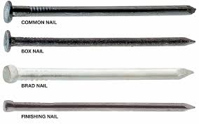 Types of <b>Nails</b> - The Home Depot