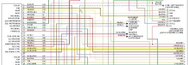wiring diagram 2005 dodge neon ireleast info 95 neon wiring harness pin 95 wiring diagrams wiring diagram