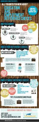 employment history job history verification services crimcheck infographic all you need to know about education and employment reference checks