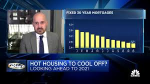 <b>Hot</b> housing to cool off? Looking ahead to 2021