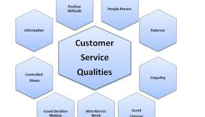 qualities of a great customer service front liner  philip goins  qualities of a great customer service frontliner