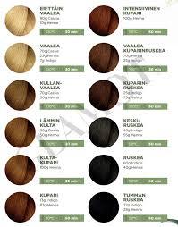 <b>loreal botanea</b> colour chart - Kofor