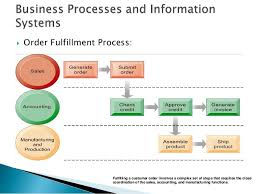 management information system    analytic capability     in the system illustrated by this diagram