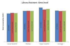 library assistant remuneration chart job description for library assistant