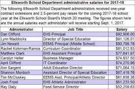city school staff get pay raises the ellsworth americanthe city school staff get pay raises