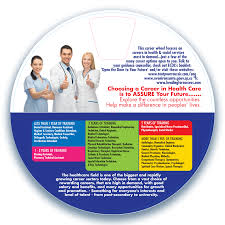 ecol health careers health and social services career wheel