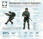 1с конфигурации 7 7 -8 для украины релизы поиск скачать