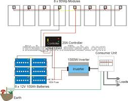 wiring diagram for solar panel to grid the wiring diagram solar panel system wiring diagram multiple solar panels wiring diagram