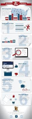 best images about infographics resume help career employment 17 best images about infographics resume help career employment social media jobs interviews resume tips interview and marketing