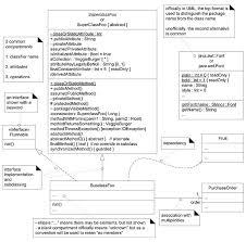 applying uml  common class diagram notation   applying uml        class diagram notation  most elements in figure