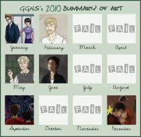 Yearly Summary of Art Memes by ggns on DeviantArt via Relatably.com