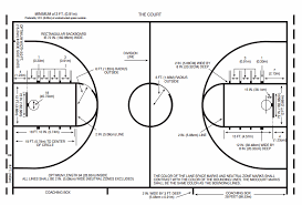 download image high school basketball court diagram pc android    download image high school basketball court diagram pc android pwygagb