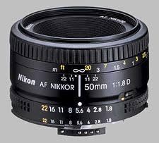 <b>Nikon 50mm f/1.8D AF Nikkor</b> Review