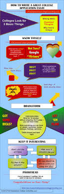 best ideas about college admission essay college here it is my first infographic i won t tell you how long it took me but it was worth it enjoy sharon epstein is owner of first impressions college
