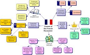 Vajiram Essay Module Download Free Pdf   xaam in Vajiram Essay Module Download Free Pdf Pinterest