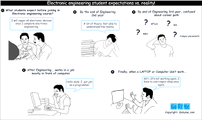 electronic engineering student expectations vs reality in cartoon electronic engineering student expectations vs reality in cartoon gobyme