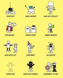 How to become a Superhero | Funny Pictures, Quotes, Memes, Jokes via Relatably.com