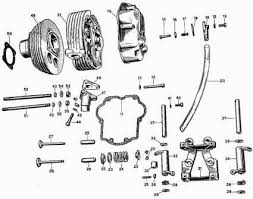 dont ask off road com engine diagram of the 1966 125 cc moto guzzi trial and a schematic of a jet engine your particular engine should fall somewhere in between these two