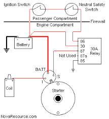 chevy 350 wiring diagram chevy image wiring diagram chevy small block wiring diagram chevy auto wiring diagram schematic on chevy 350 wiring diagram