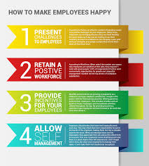 the absolute beginner s guide to happy employees rmagazine happy employees infographic