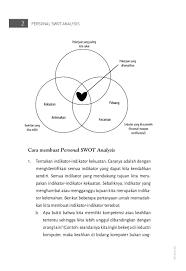 buku personal swot analysis oleh freddy rangkuti scoop buku digital personal swot analysis oleh freddy rangkuti · 7
