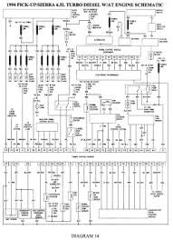 wiring diagram gmc sierra wiring diagrams and schematics 1992 bmw 325i convertible 2 5l mfi sohc 6cyl repair s gmc fuel pump wiring diagram wirescheme