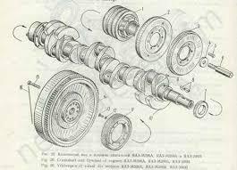 Коленчатый вал ЯАЗ-204 — ЯАЗ-206 ч. 2 | НЕВА-дизель