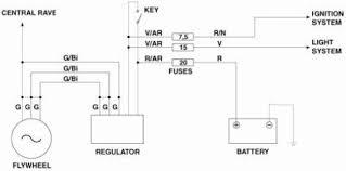 aprilia rs 125 wiring diagram 2006 wiring diagram Aprilia Rs 125 Euro 3 Wiring Diagram aprilia rs 125 wiring diagrams electrics rs125 source honda 50cc atv wiring diagram mt Triumph Speed Triple Wiring Diagram