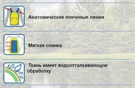 <b>Рюкзак Чайка Скаут 45L</b> Хаки купить в Минске: цена, описание ...