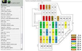 2013 vw cc fuse box 2013 wiring diagrams