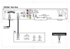 dvr set top box wiring diagrams fios tv residential support image depicting the wiring diagram for a standard tv