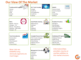 the honomichl top esomar global the need to re define market research segmentation model