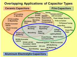 film capacitor