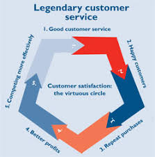 Case Study  Akbank redefines banking customer service with Samsung sm    Kepner Tregoe Deutschland