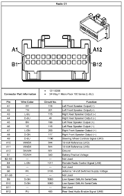 wiring diagram for sony radio the wiring diagram sony radio wiring diagram nilza wiring diagram