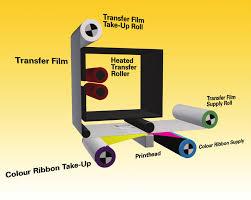Карточный принтер ретрансферной печати <b>Zebra</b> ZXP Series 8™