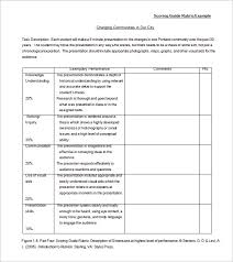 Fit  The o     jays and Rubrics on Pinterest FAMU Online Research paper grading rubric allheargstlfdccom