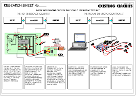 a systems diagramclick here for design process index page